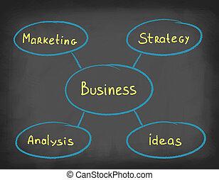diagramma, blackboard., affari