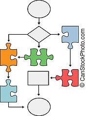 diagramma flusso, puzzle, processo, amministrazione, soluzione, grafico
