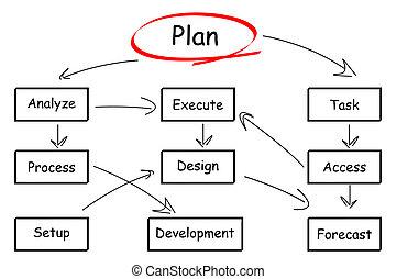 diagramma flusso