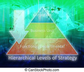 diagramma, gerarchico, piramide, strategia