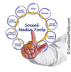 diagramma, media, attrezzi, sociale