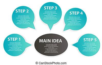 diagramma, presentazione, affari