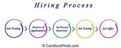 diagramma, processo assumente
