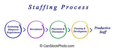 diagramma, processo, assunzione personale