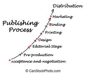 diagramma, pubblicazione
