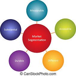 diagramma, segmentation, mercato, affari