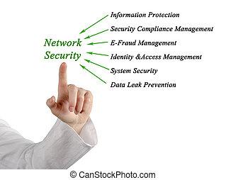 diagramma, sicurezza, rete