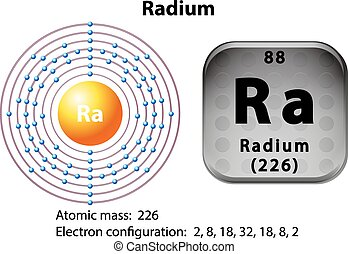 diagramma, simbolo, elettrone, radio