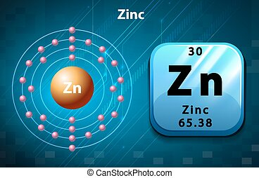 diagramma, simbolo, elettrone, zinco, peoridic
