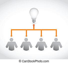 diagramma, uomo affari, idea, illustrazione