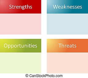 diagramme, analyse, business, swot
