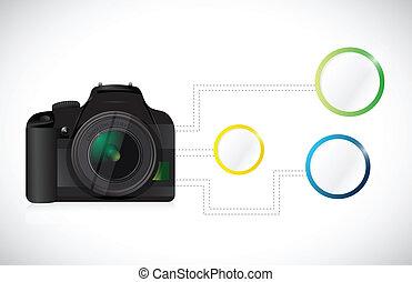 diagramme, appareil photo, connecté, illustration
