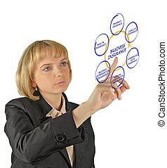 diagramme, assurance, business