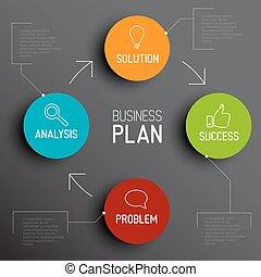 diagramme, bon, plan, business