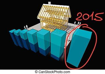 """+, diagramme, business, main, cadre, """"2015"""", maison, dessiné, note"""
