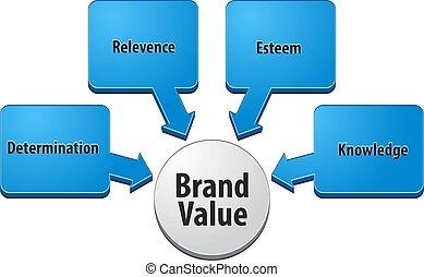 diagramme, business, marque, illustration, valeur
