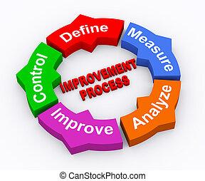diagramme, cercle, processus, flèche, 3d, amélioration