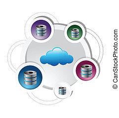 diagramme, concept, nuage, illustration, serveur