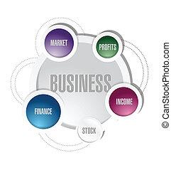 diagramme, conception, illustration affaires, cycle