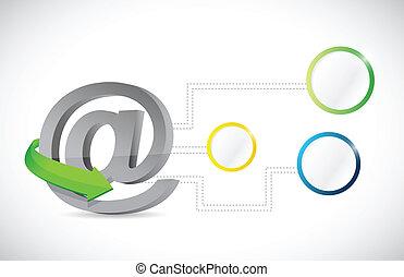 diagramme, conception, réseau, illustration, internet