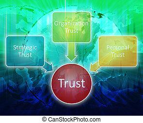 diagramme, confiance, business