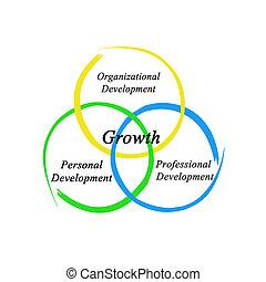 diagramme, croissance, business
