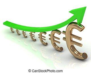 diagramme croissance, euro