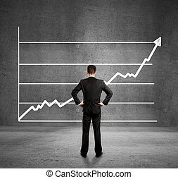 diagramme croissance