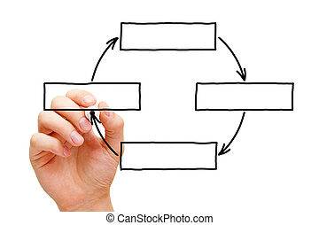 diagramme, cycle, dessin, main, vide