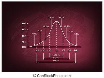 diagramme, distribution, tableau, fond, normal