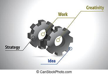 diagramme, engrenages, illustration, idée