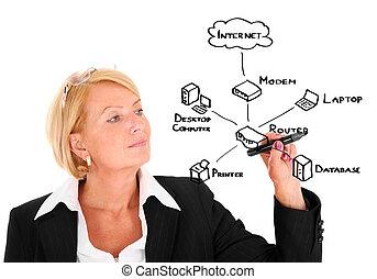 diagramme, femme affaires, dessin, internet