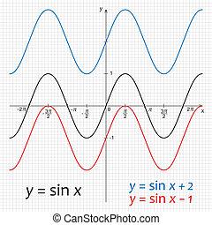 diagramme, fonctions, sinus, trigonometric