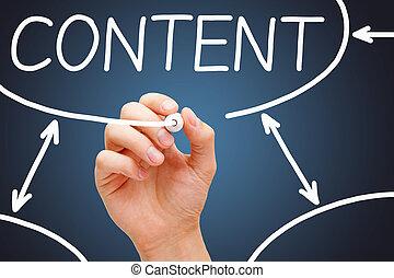 diagramme, fond, contenu, sombre, couler, concept