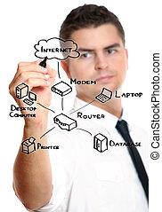 diagramme, homme affaires, dessin, internet