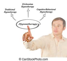 diagramme, hypnothérapie
