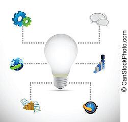 diagramme, ideas., illustration affaires