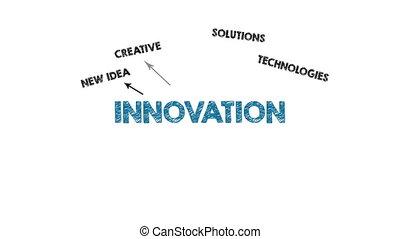 diagramme, innovation., keywords, icônes