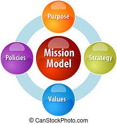 diagramme, modèle, business, mission, illustration