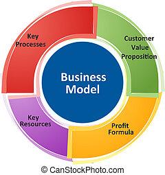 diagramme, modèle, illustration affaires