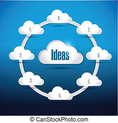 diagramme, nuage, conception, idées, illustration