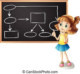 diagramme, organigramme, projection, planche, girl