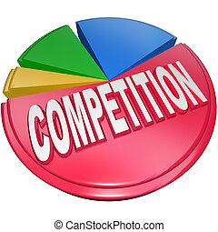 diagramme, part, tarte, concurrence, morceaux, concurrents,...