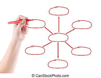diagramme, processus, enpty, business