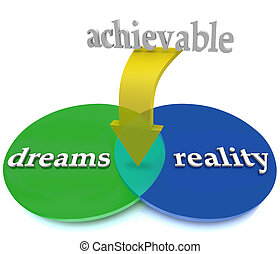 diagramme, projection, possible, chevaucher, réalité, achivable, venn, occasion, rêves, illustrer