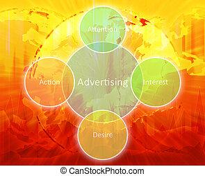 diagramme, publicité, business