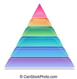 diagramme, pyramide, 3d