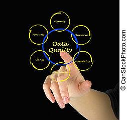 diagramme, qualité, données