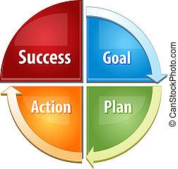 diagramme, reussite, étapes, illustration affaires