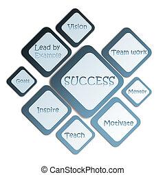 diagramme, reussite, business